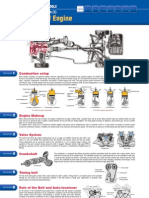Mechanisms of engine