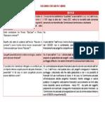 educareincomune-faq_art7