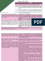 educareincomune-faq_mod_cost