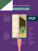 Infografico - Livro Ágrafo