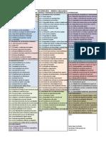 0 Norma ISO 27001 Resumen-Controles