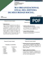 UNIDAD III - II PARTE SEGURIDAD SOCIAL-ANA ZAMBRANO