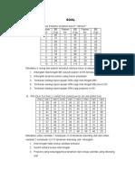 Soal Pendugaan Parameter