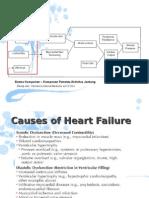 kuliah gagal jantung