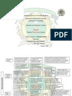 Cuadro sinóptico – Estructura Familiar