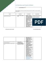 R_Desarrollo Proyecto de Diseño Instruccional_RaymundoLumbreras