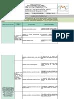 E-ga-23 Religión Plan de Estudios y de Periodo 2021