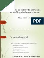 2. CADENA DE VALOR Y LA ESTRATEGIA DE LOS NEGOCIOS INTERNACIONALES