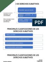 CONCEPTO DE DERECHOS SUBJETIVOS-2020-11-09