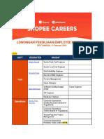 Lowongan Pekerjaan - Employee Referral Program (10022021) (1) - Copy