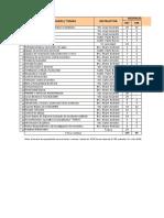 Cronograma de actividades curso bombero 1 2021