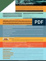 Fiche - Marketing Digital Et E-commerce