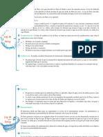 Mapa conceptual de la ley de darcy
