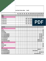 Lista de precios y modelos