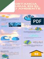 IMPORTANCIA DEL AGUA EN EL MEDIO AMBIENTE (6)