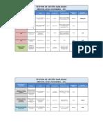 Objetivos_metas_e_indicadores  - Modelo 2012