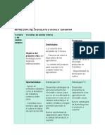 EVIDENCIA 11 MATRIZ DOFA DIAGNOSTICO DEL MERCADO