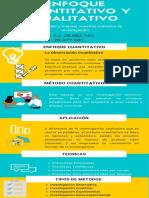 Infografia-Enfoque cuantitativo y cualitativo-Nestor clemente-Danielys Piña-308U1