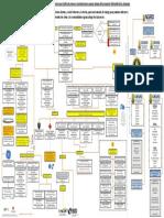 Anexo VI Cadena de notificación general pliego 2021-01-07 (2)