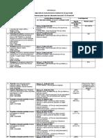 ADeplasari 2020-Trim I II III(1)