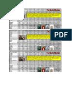 BofM reading chart2010