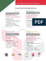 Layer 7 Tech XML Gateway Info