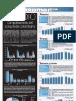 Estudio Consumidor Colombiano
