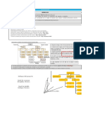 Estructura de Control C.E.B.E