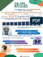 11.BOLETIM DE INTELIGÊNCIA DE MERCADO - PNT - AUDIÊNCIA DOMINGOS  2019