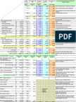 2010 PTA Budget Actual and Proposed