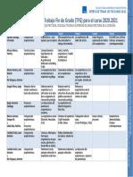 2020.07.28-Oferta-de-temas-de-TFG (1)
