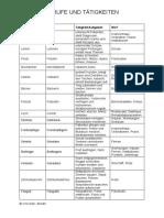 Berufe Und Ihre Tatigkeiten Arbeitsblatter 119738