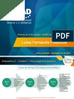 HISTORIA PSICOLOGIA_EVALUACION FINAL_LUISAPOLANCOS