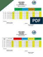 PHIL IRI 2020-2021