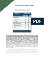 COMPONENTE PSICOLOGIA INFORME CUALITATIVO