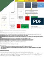 Algorítmo-Construcción-COVID-19-Construcción