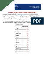 House Budget Republicans' Biden Bailout Bill State Funding Impact