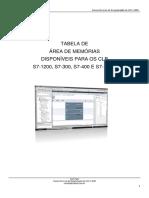 Tabela Area de Memoria Do Clp