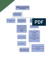 Protocolo de investigacion (mapa conceptual)