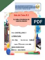 Guía Del Tema 2 II Lapso Castellano