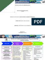 GRAFICO  DEPENDENCIAS  CENTRO DE FORMACION MATERIALES Y ENSAYOS REGIONAL DISTRITRO CAPITAL