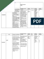 Planejamento 2015- 1o Em Ingles (2)