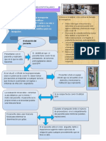 3.7 infograma traslado de pacientes
