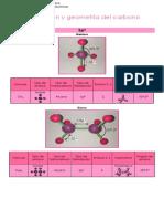 Hibridación y geometría del carbono_ Flores Ríos