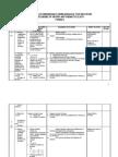 yearly plan maths F2 2011