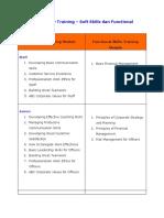 Matriks Training Strategi
