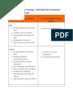 Matriks Training Internal Audit