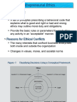 Entreprenural Ethics