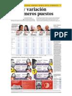 Encuesta Ipsos Apoyo Febrero 2011 El Comercio
