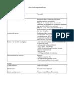 2-PlanDeManagementProjet2